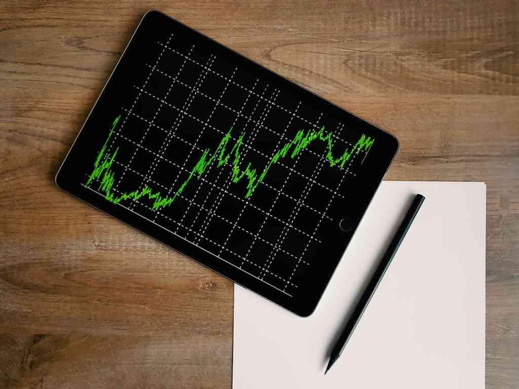 Free Trading Training – Master the Online Trading World